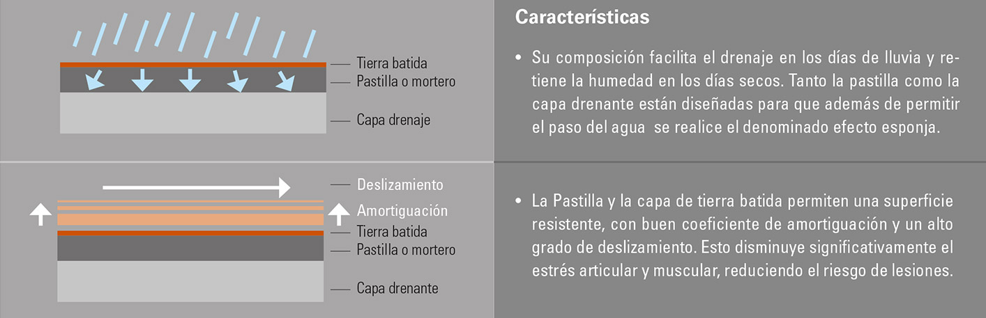 Caracteristicas_grafic